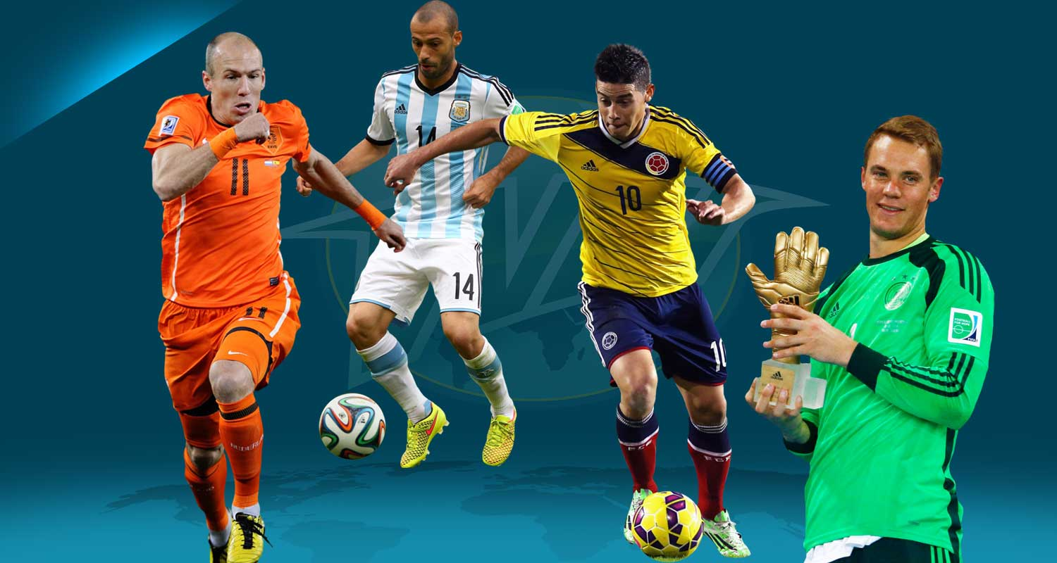 World Cup 2014 Team of The Tournament