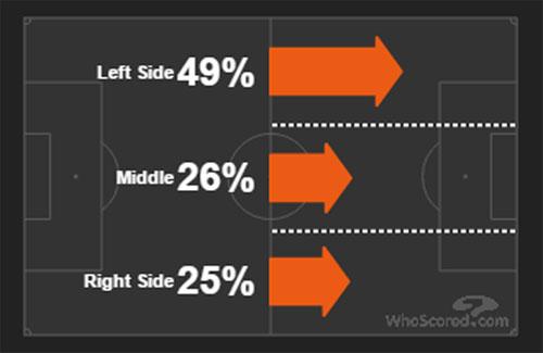 PSG-attack-sides-v-Barcelona-Large