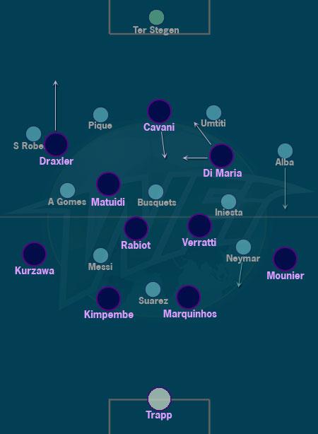 PSG-v-Barca-Tactics-February-2017