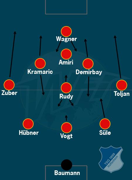 Hoffenheim tactics vs Hertha Berlin - 31/03/2017