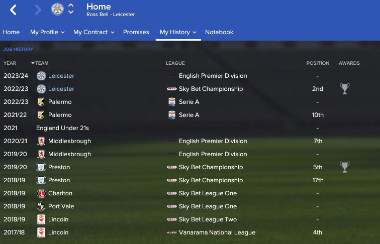 Get Rich or Fired Trying: The Football Manager Mercenary
