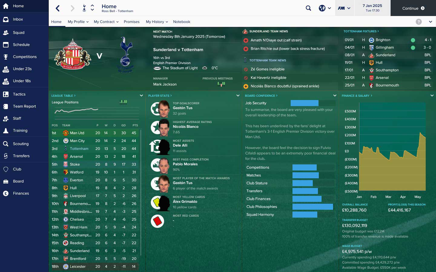 From Leicester to Tottenham: The Football Manager Mercenary Part II