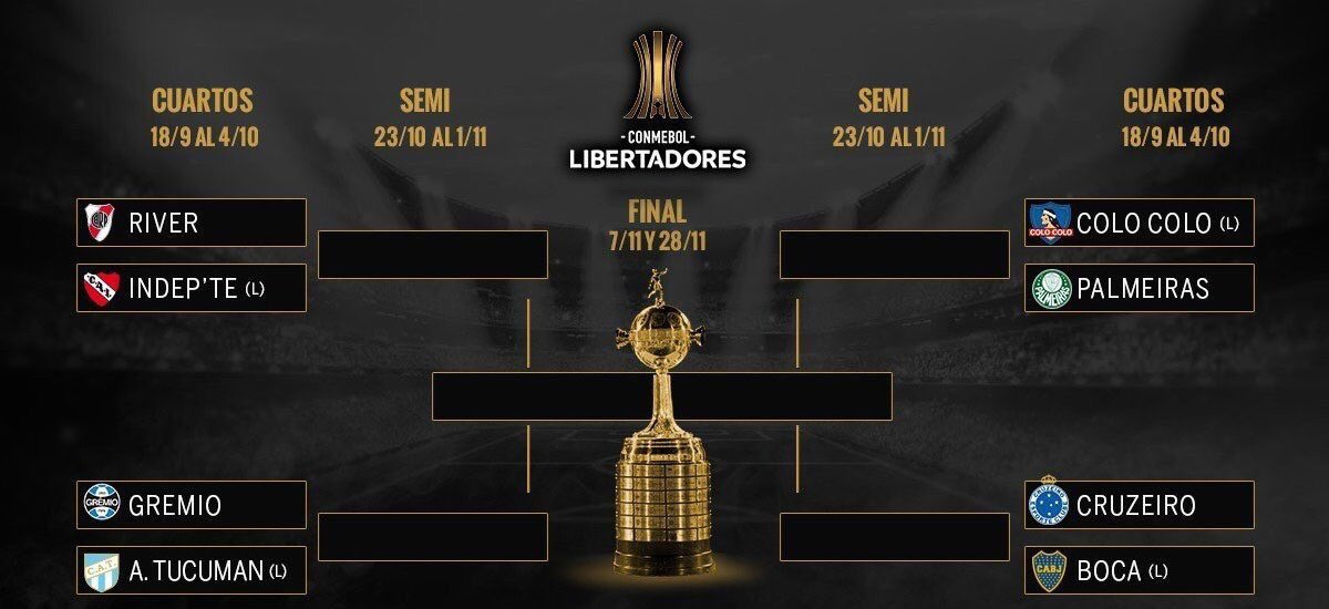 And Then There Were Four – Copa Libertadores Quarter Final Roundup