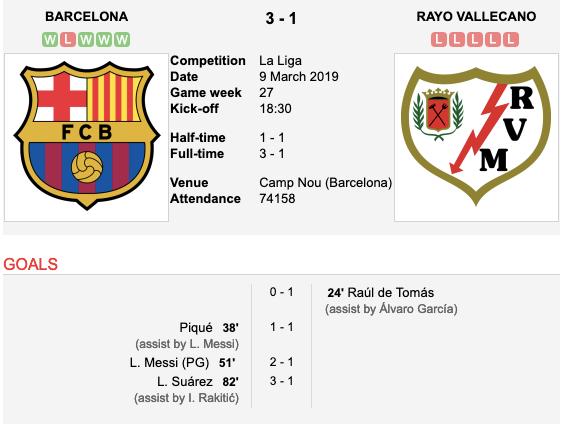 Messi's Late Run - 443 In The League - Lightning vs Rayo