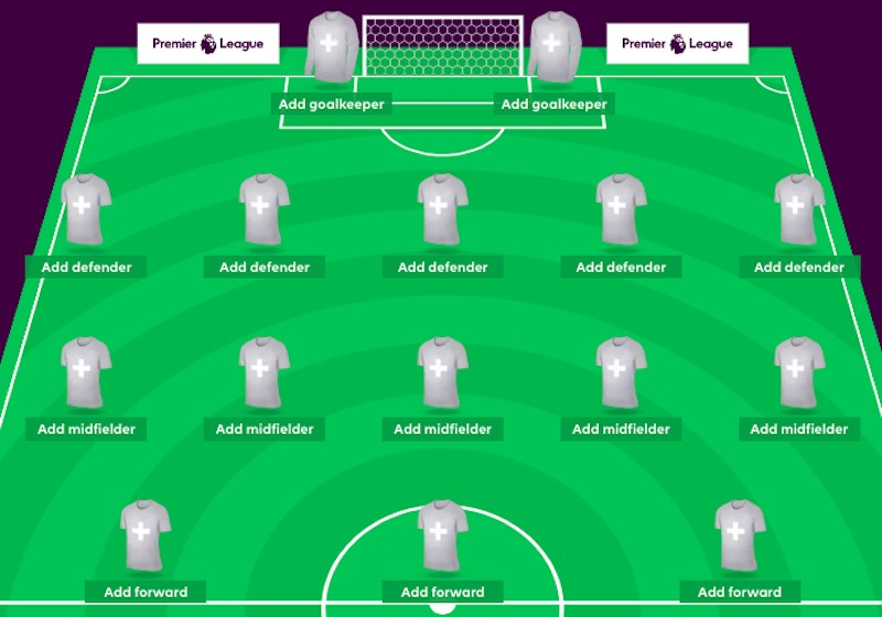 Average FPL: Who To Pick For Your Half-Decent Fantasy Football Team