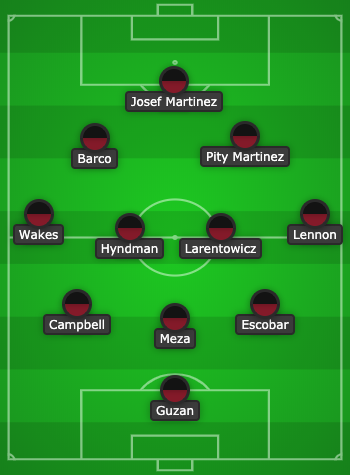 Atlanta United XI Lineup Motagua