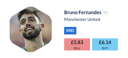 Bruno Fernandes Football Index