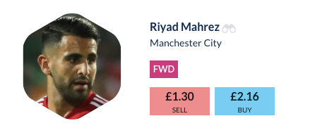 Mahrez Football Index