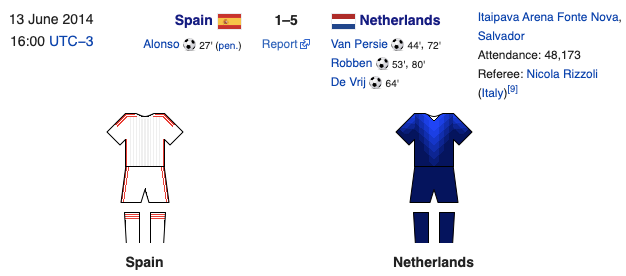 Spain Netherlands 2014 World Cup