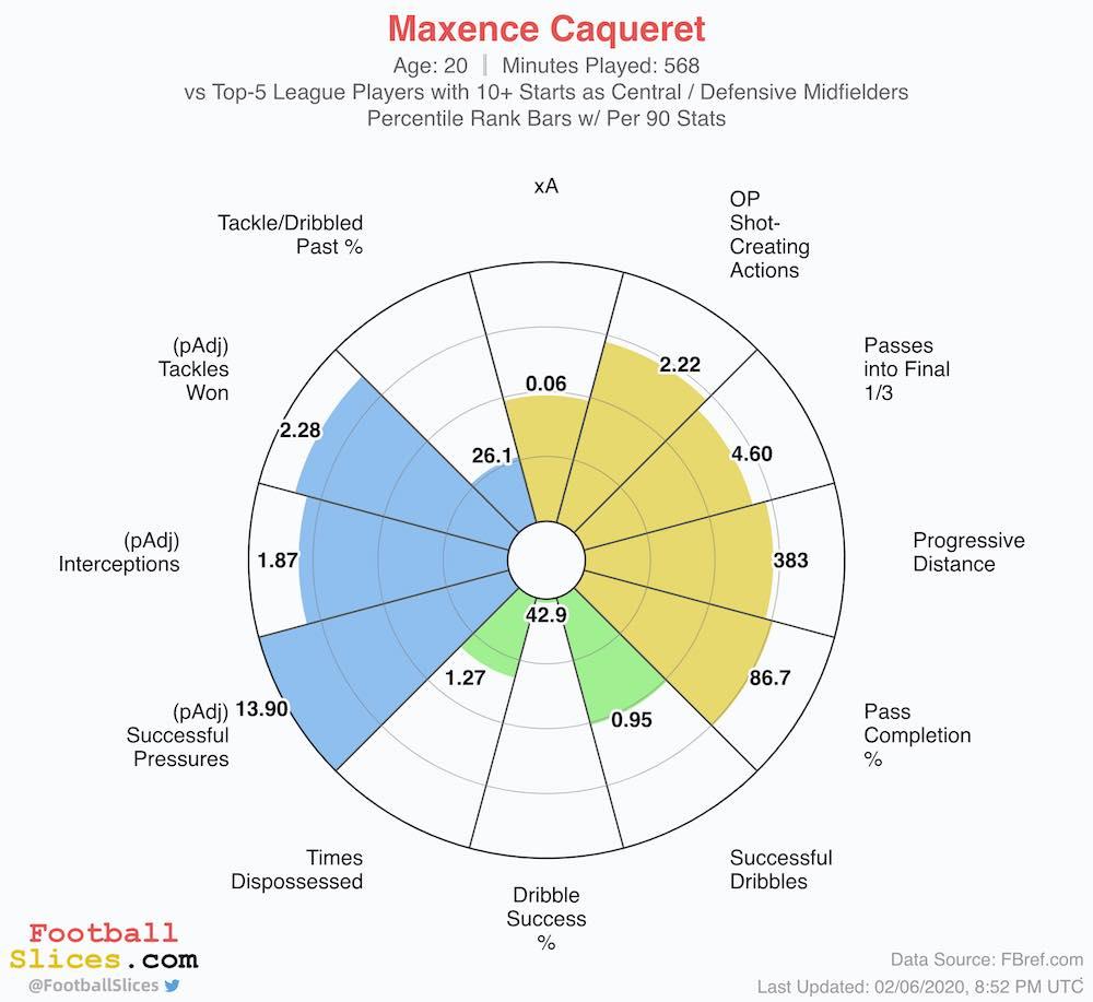 Maxence Caqueret Radar