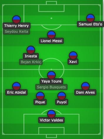 Barcelona Tactics 2009 Guardiola Real Madrid