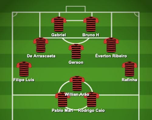 Flamengo-attack-Jesus-tactics