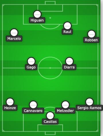 Real Madrid Tactics 2009