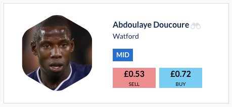 Abdoulaye Doucoure Football Index
