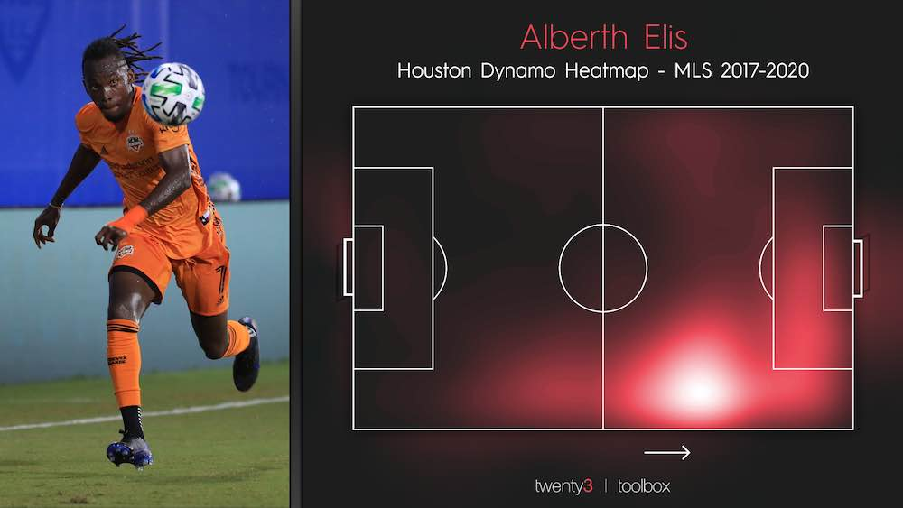 Alberth elis heatmap