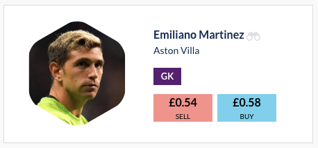 Emiliano Martinez Football Index
