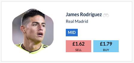 James Rogriquez Football Index
