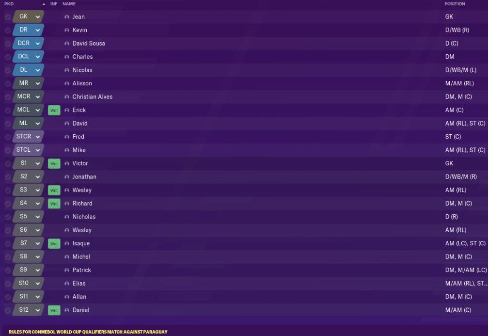 Brazilian Footballers with English names