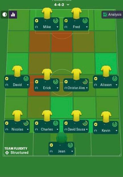 Brazilians with English names football manager