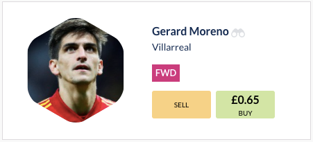 Gerard Moreno Football Index